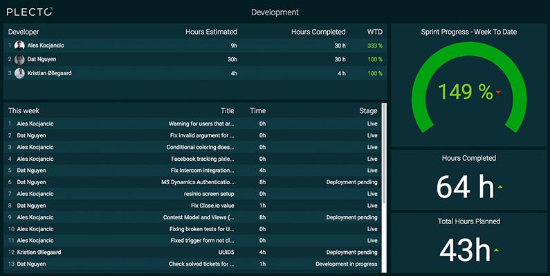 Plecto Development Dashboard